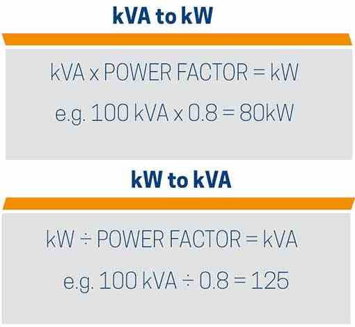 Kva To Kw (3)